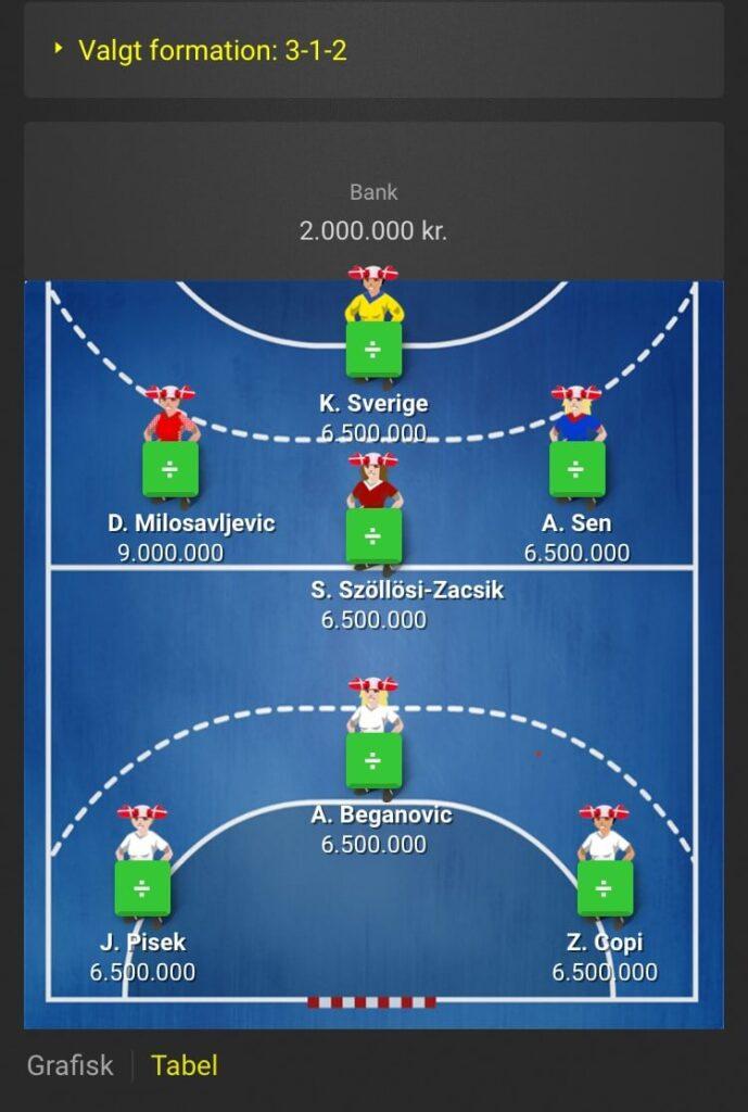 A menedzser játék tetszőlegesen kiválasztott csapatának grafikája a Holdet.dk-on